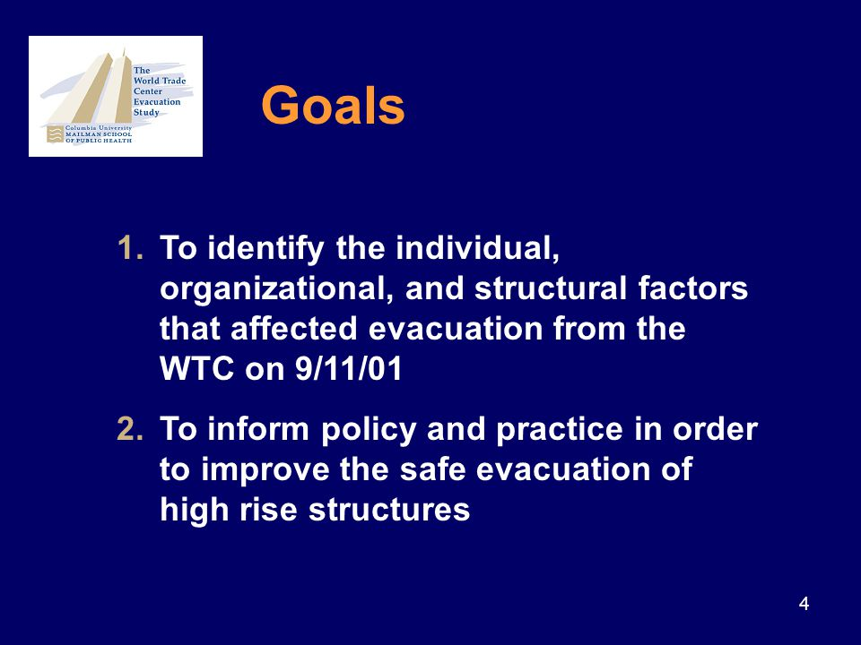 5 Logistical Considerations: Funding timeliness Access to survivors Cooperation across studies Logistical Challenges to Disaster Research