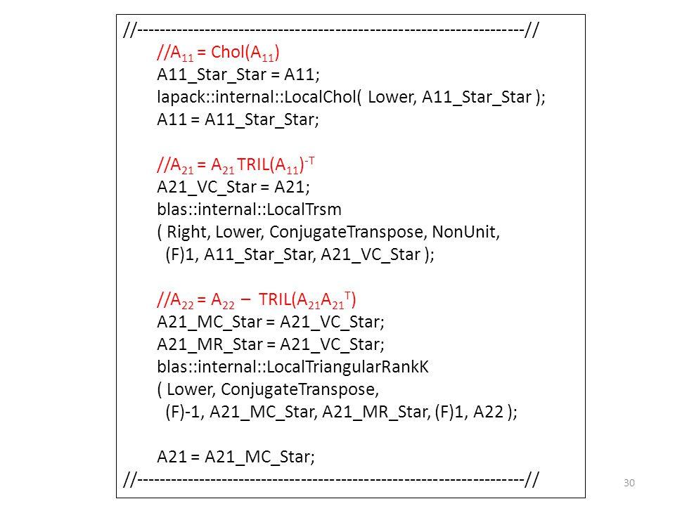 //--------------------------------------------------------------------// //A 11 = Chol(A 11 ) A11_Star_Star = A11; lapack::internal::LocalChol( Lower, A11_Star_Star ); A11 = A11_Star_Star; //A 21 = A 21 TRIL(A 11 ) -T A21_VC_Star = A21; blas::internal::LocalTrsm ( Right, Lower, ConjugateTranspose, NonUnit, (F)1, A11_Star_Star, A21_VC_Star ); //A 22 = A 22 – TRIL(A 21 A 21 T ) A21_MC_Star = A21_VC_Star; A21_MR_Star = A21_VC_Star; blas::internal::LocalTriangularRankK ( Lower, ConjugateTranspose, (F)-1, A21_MC_Star, A21_MR_Star, (F)1, A22 ); A21 = A21_MC_Star; //--------------------------------------------------------------------// 30