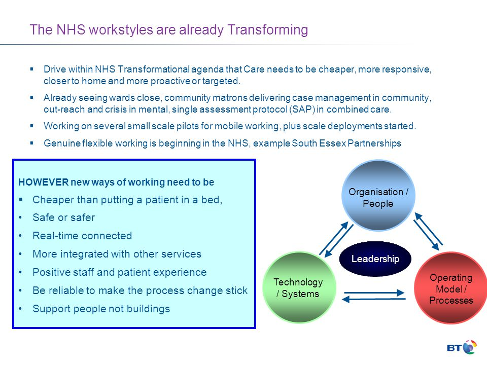 Drive within NHS Transformational agenda that Care needs to be cheaper, more responsive, closer to home and more proactive or targeted.  Already se