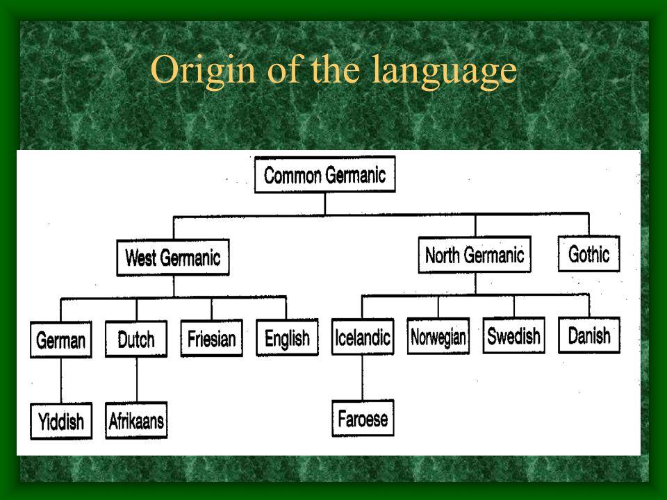 Origin of the language