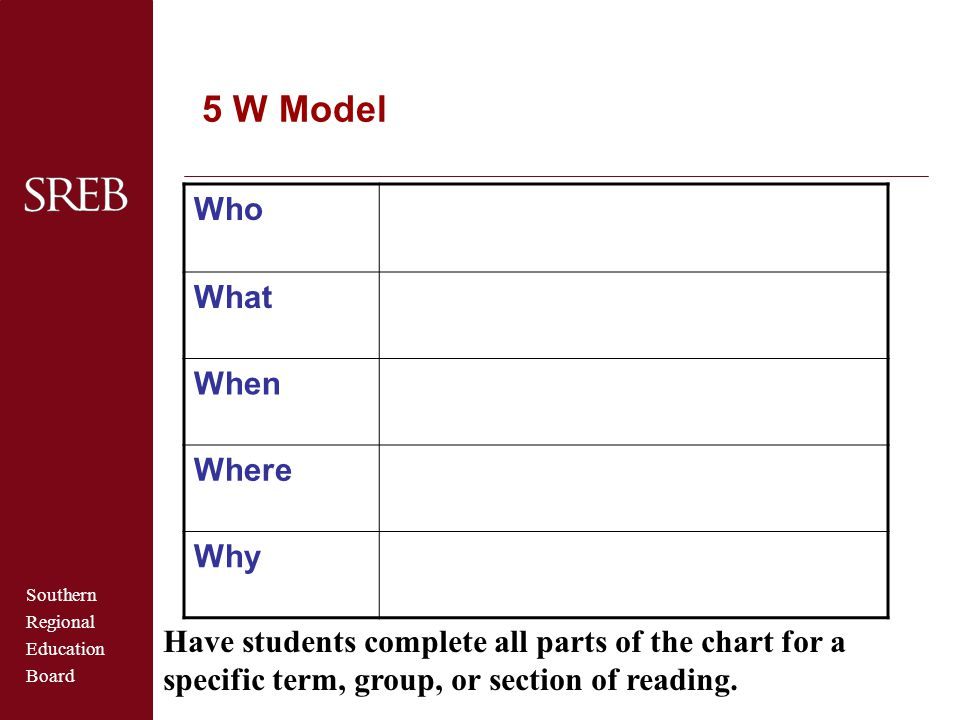 Southern Regional Education Board 5 W Model Who What When Where Why Have students complete all parts of the chart for a specific term, group, or section of reading.