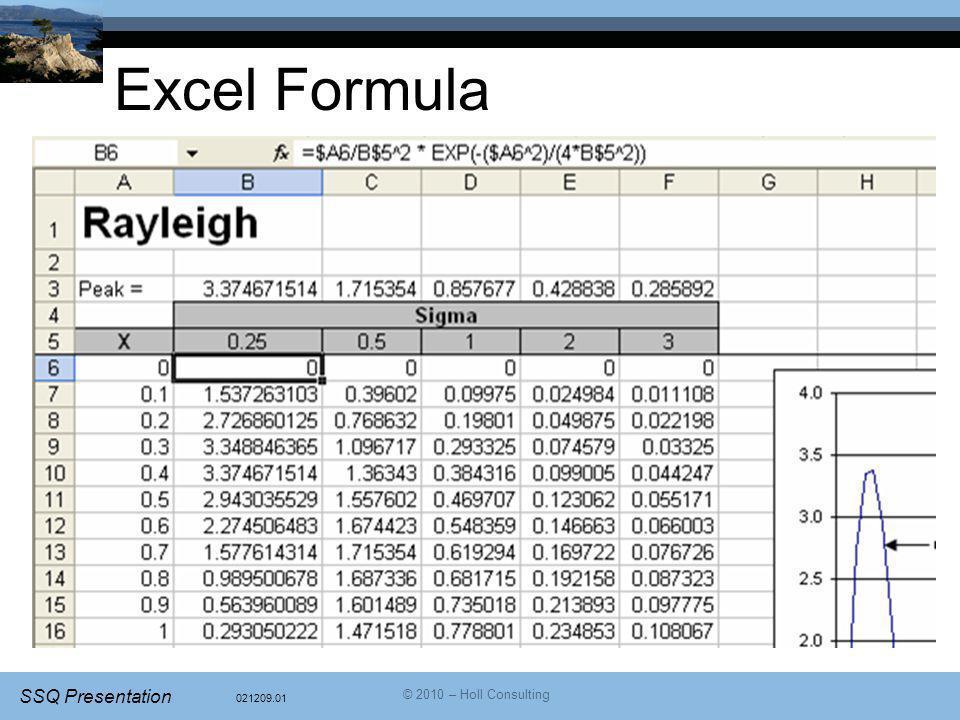021209.01 SSQ Presentation © 2010 – Holl Consulting Excel Formula