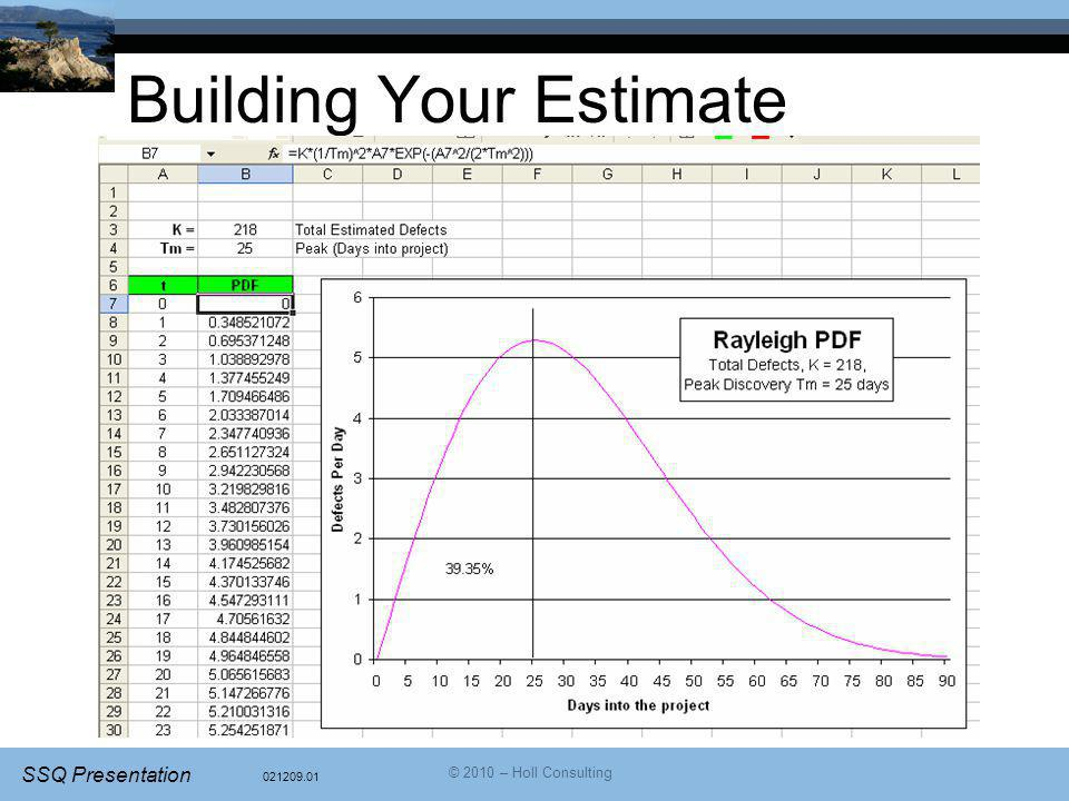 021209.01 SSQ Presentation © 2010 – Holl Consulting Building Your Estimate