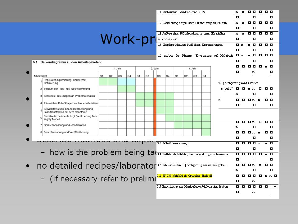Work-program heart-piece of the proposal –important after granting of the proposal who is doing what/when, who coordinates.