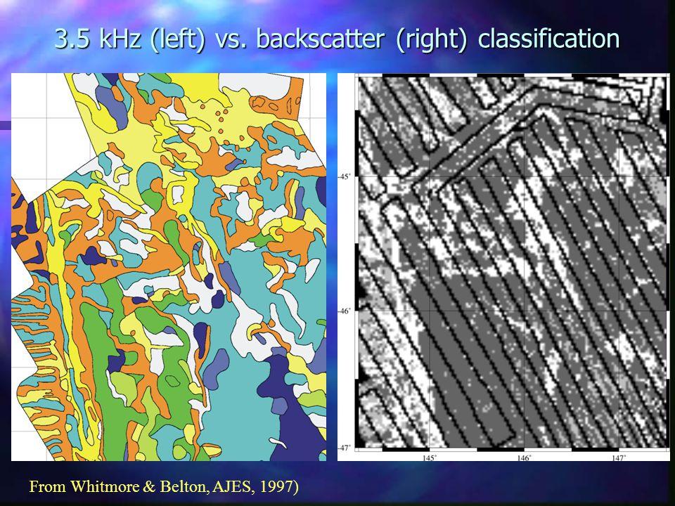 3.5 kHz (left) vs. backscatter (right) classification From Whitmore & Belton, AJES, 1997)