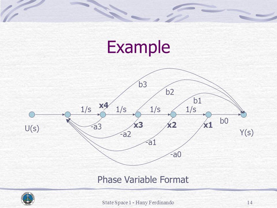 State Space 1 - Hany Ferdinando14 Example -a3 -a2 -a1 -a0 b1 b2 b3 1/s b0 x1x2x3 x4 U(s) Y(s) Phase Variable Format