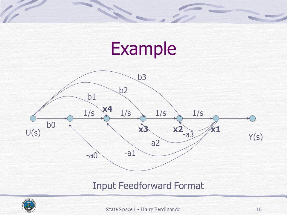 State Space 1 - Hany Ferdinando16 Example -a3 -a2 -a1 -a0 b1 b2 b3 1/s b0 x1x2x3 x4 U(s) Y(s) Input Feedforward Format