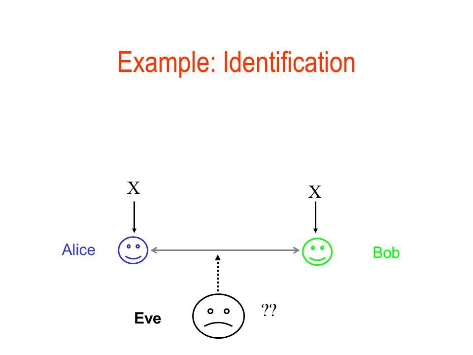 Example: Identification Alice Bob Eve X X