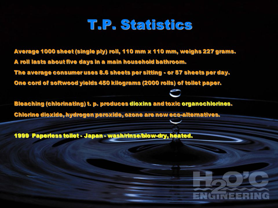 T.P. Statistics Average 1000 sheet (single ply) roll, 110 mm x 110 mm, weighs 227 grams.