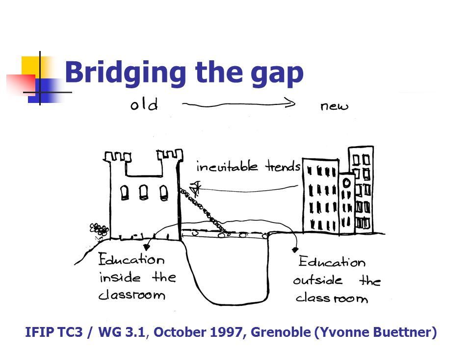 Bridging the gap IFIP TC3 / WG 3.1, October 1997, Grenoble (Yvonne Buettner)