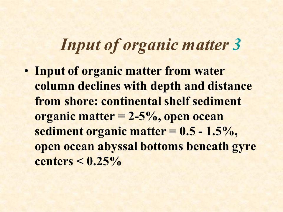 Input of organic matter from water column declines with depth and distance from shore: continental shelf sediment organic matter = 2-5%, open ocean se