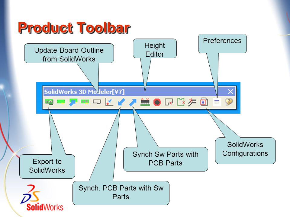Product Toolbar Export to SolidWorks Update Board Outline from SolidWorks Synch. PCB Parts with Sw Parts Synch Sw Parts with PCB Parts Height Editor P