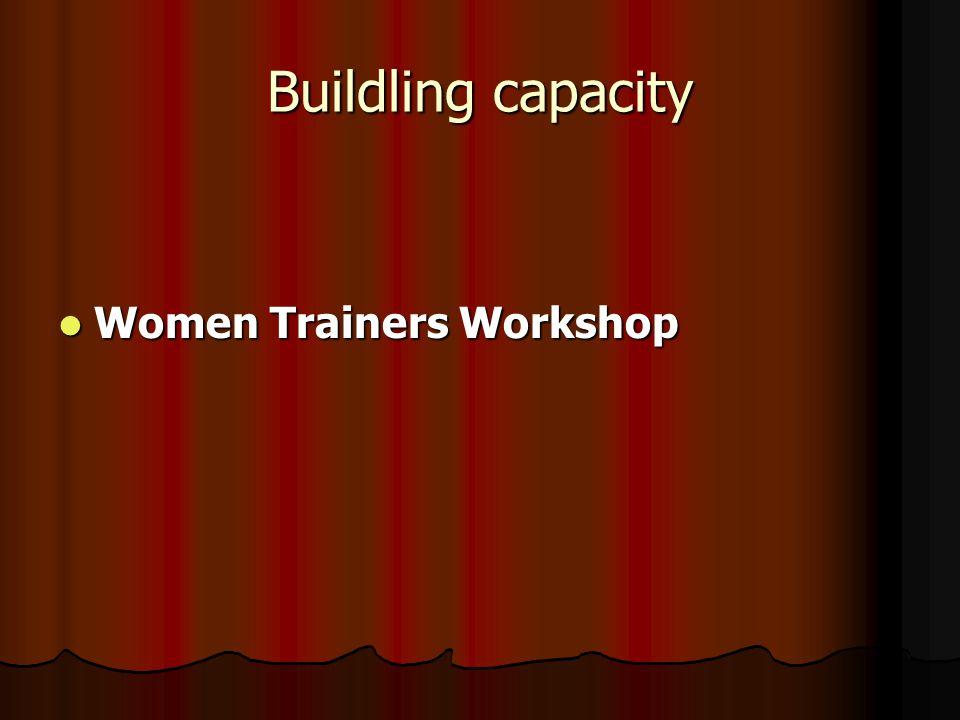 Buildling capacity Women Trainers Workshop Women Trainers Workshop
