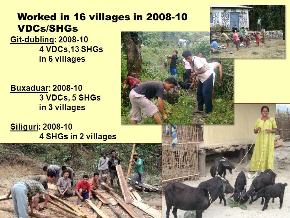 Git-dubling: 2008-10 4 VDCs,13 SHGs in 6 villages Buxaduar: 2008-10 3 VDCs, 5 SHGs in 3 villages Siliguri: 2008-10 4 SHGs in 2 villages (1 discontinued) Worked in 16 villages in 2008-10 VDCs/SHGs