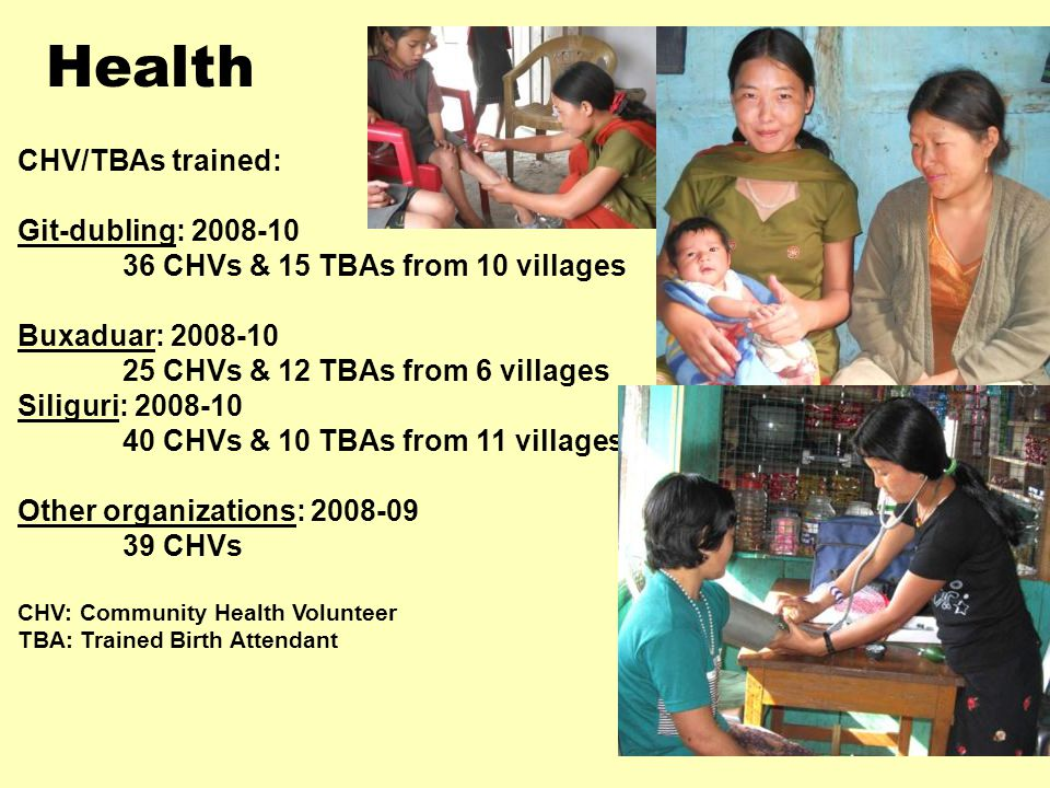 CHV/TBAs trained: Git-dubling: 2008-10 36 CHVs & 15 TBAs from 10 villages Buxaduar: 2008-10 25 CHVs & 12 TBAs from 6 villages Siliguri: 2008-10 40 CHVs & 10 TBAs from 11 villages Other organizations: 2008-09 39 CHVs CHV: Community Health Volunteer TBA: Trained Birth Attendant Health
