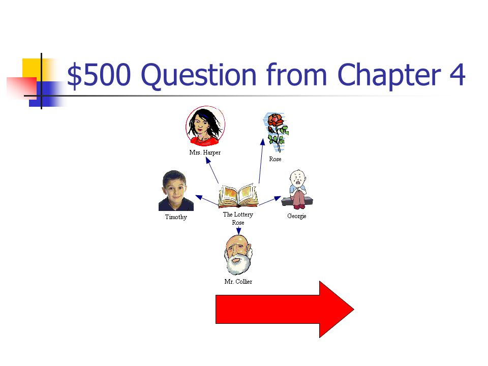 $400 Answer from Chapter 4 What is indifferently