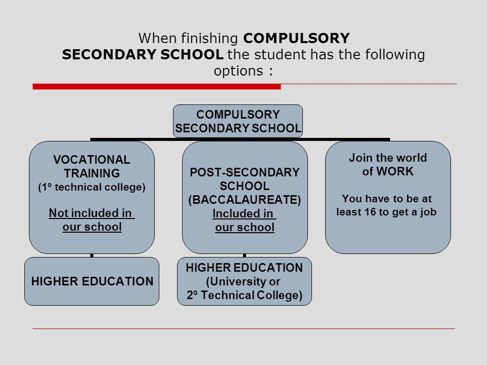 When finishing COMPULSORY SECONDARY SCHOOL the student has the following options : COMPULSORY SECONDARY SCHOOL VOCATIONAL TRAINING (1º technical college) Not included in our school HIGHER EDUCATION POST-SECONDARY SCHOOL (BACCALAUREATE) Included in our school HIGHER EDUCATION (University or 2º Technical College) Join the world of WORK You have to be at least 16 to get a job