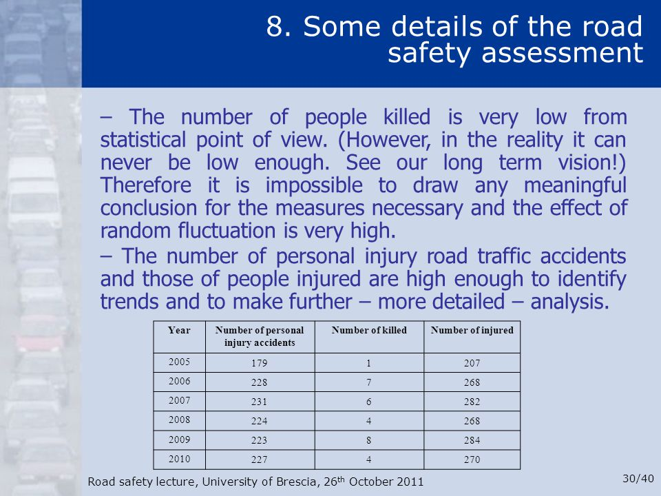 Road safety lecture, University of Brescia, 26 th October 2011 30/40 8. Some details of the road safety assessment – The number of people killed is ve