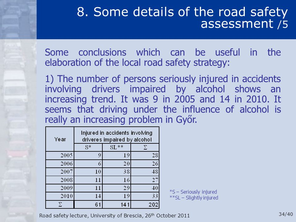Road safety lecture, University of Brescia, 26 th October 2011 34/40 8. Some details of the road safety assessment /5 Some conclusions which can be us