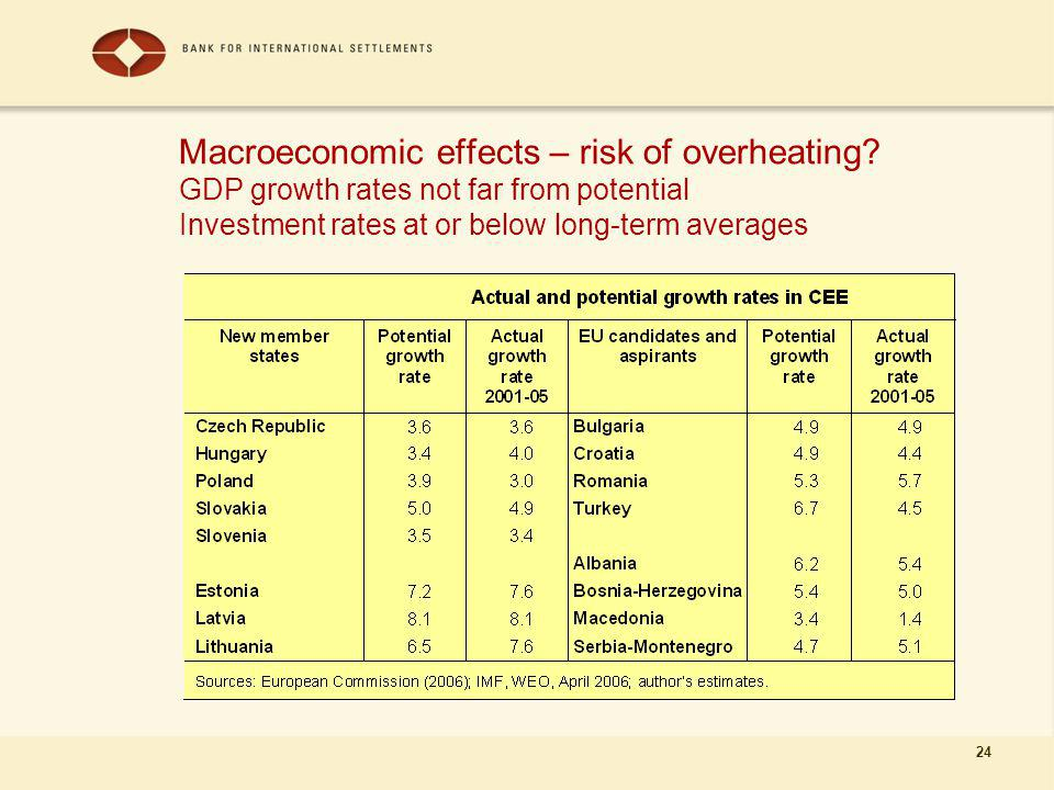 24 Macroeconomic effects – risk of overheating.