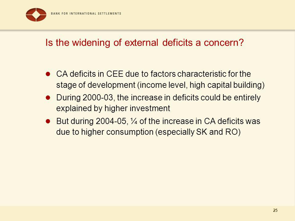 25 Is the widening of external deficits a concern.