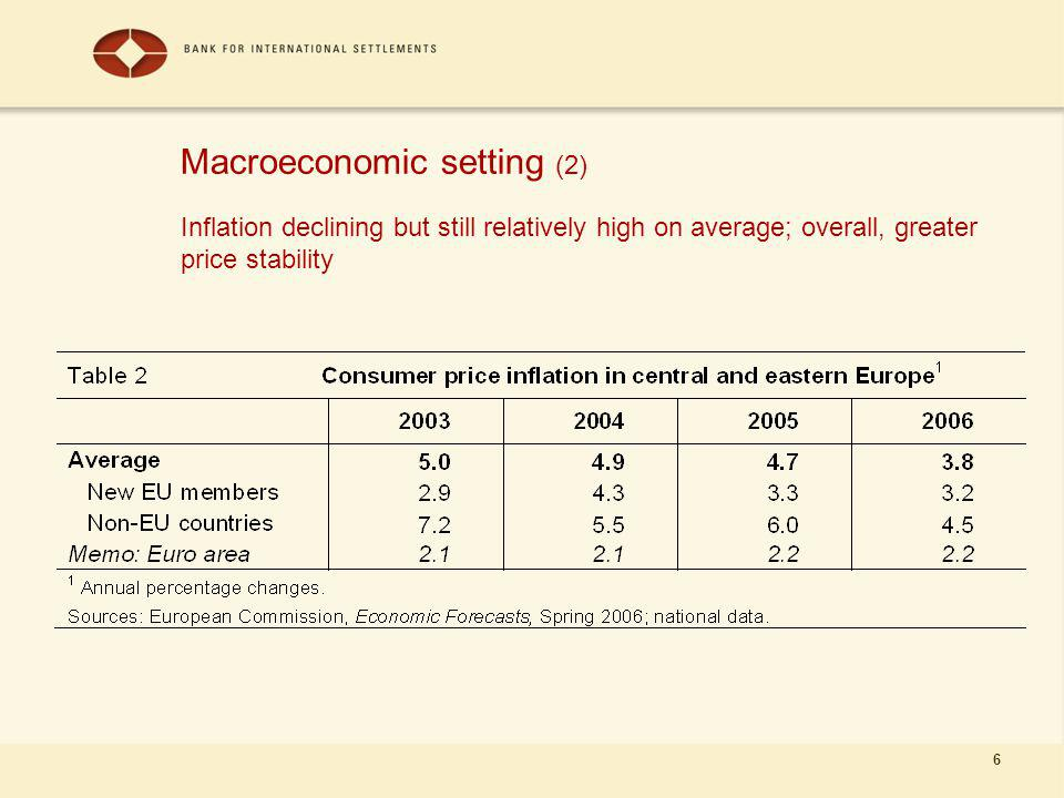 6 Macroeconomic setting (2) Inflation declining but still relatively high on average; overall, greater price stability