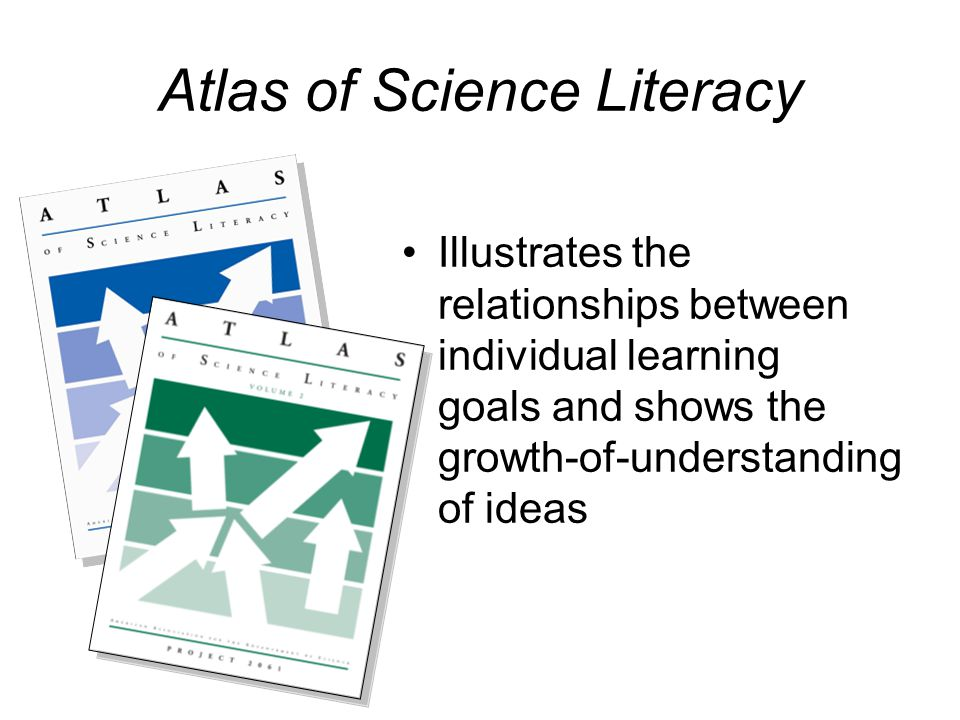 Atlas of Science Literacy Illustrates the relationships between individual learning goals and shows the growth-of-understanding of ideas