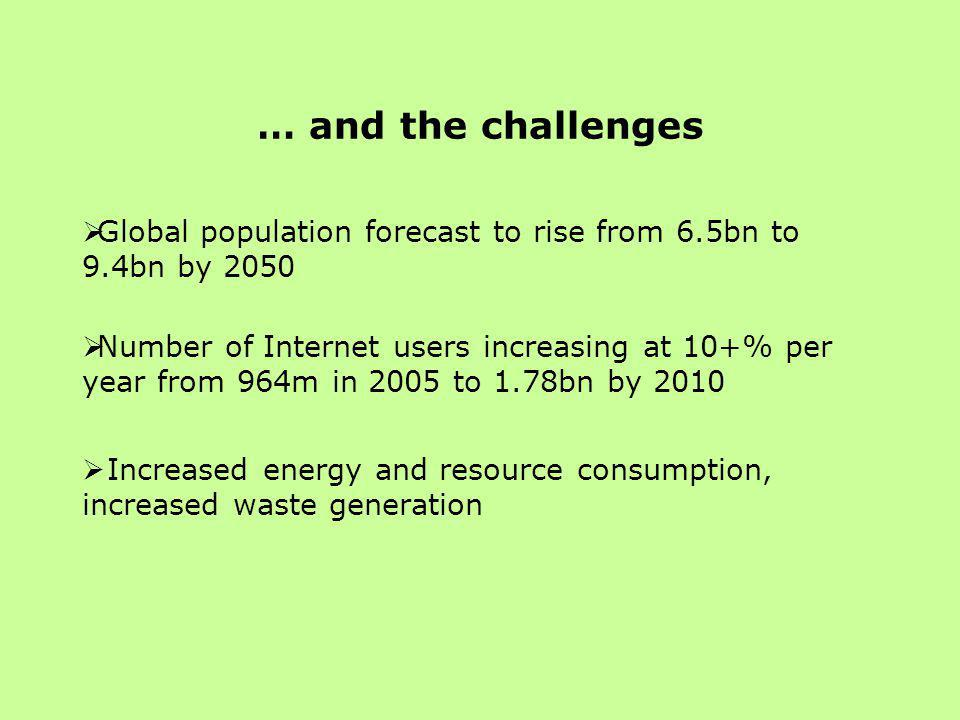 … and the challenges  Global population forecast to rise from 6.5bn to 9.4bn by 2050  Number of Internet users increasing at 10+% per year from 964m in 2005 to 1.78bn by 2010  Increased energy and resource consumption, increased waste generation