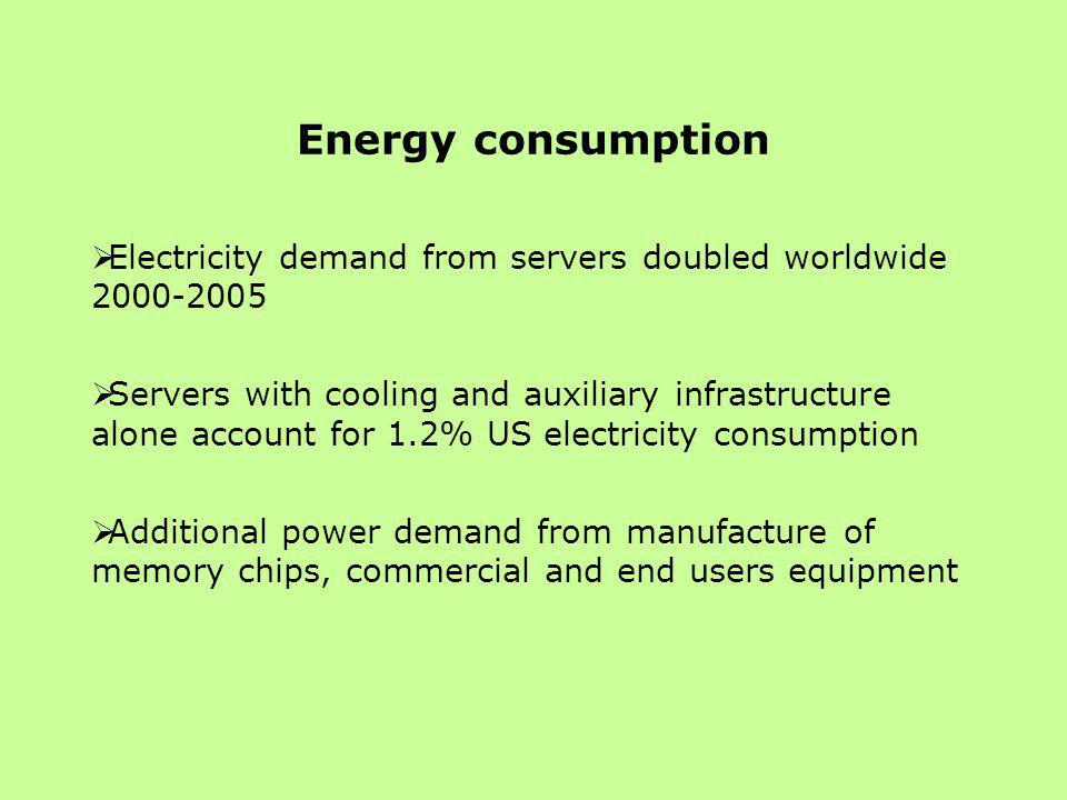 Energy consumption  Electricity demand from servers doubled worldwide 2000-2005  Servers with cooling and auxiliary infrastructure alone account for 1.2% US electricity consumption  Additional power demand from manufacture of memory chips, commercial and end users equipment