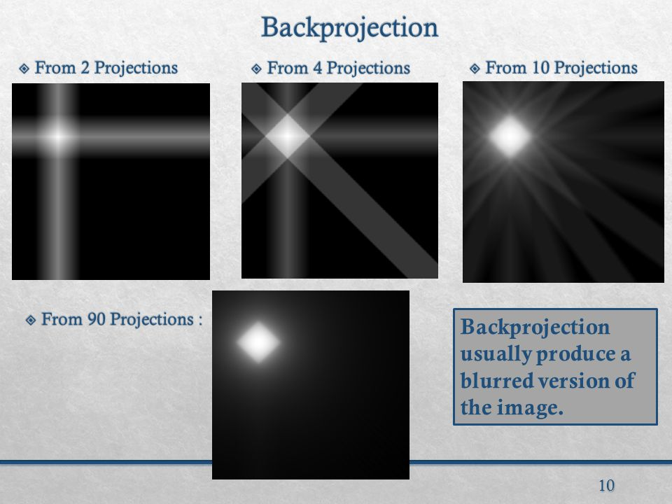 10 Backprojection usually produce a blurred version of the image.
