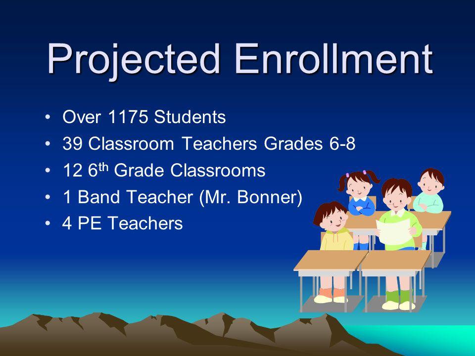 Projected Enrollment Over 1175 Students 39 Classroom Teachers Grades 6-8 12 6 th Grade Classrooms 1 Band Teacher (Mr. Bonner) 4 PE Teachers