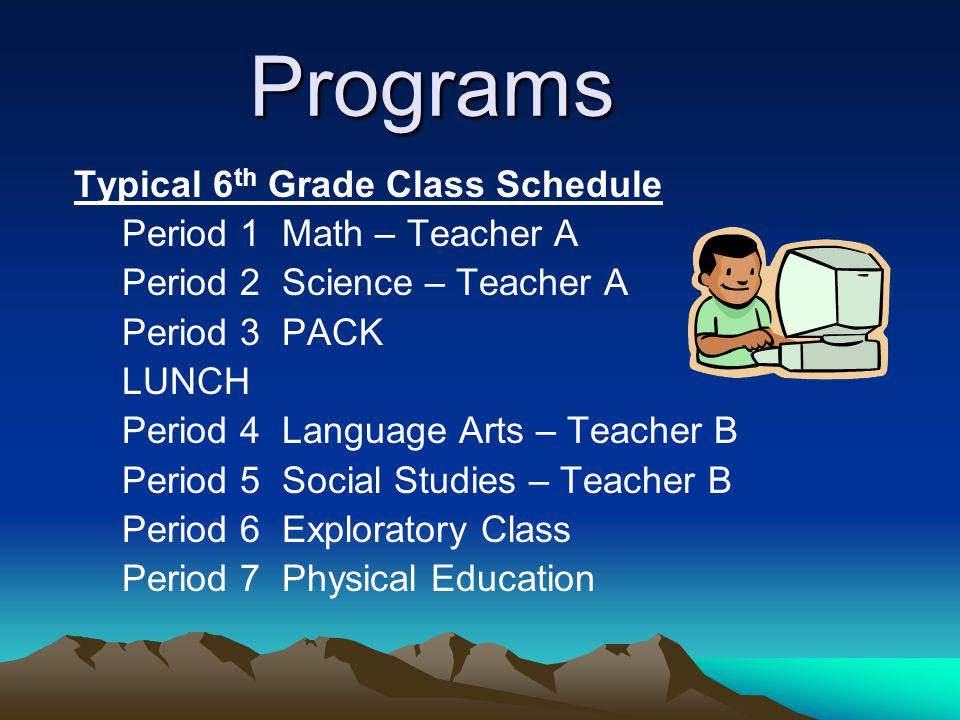 Programs Typical 6 th Grade Class Schedule Period 1 Math – Teacher A Period 2 Science – Teacher A Period 3 PACK LUNCH Period 4 Language Arts – Teacher