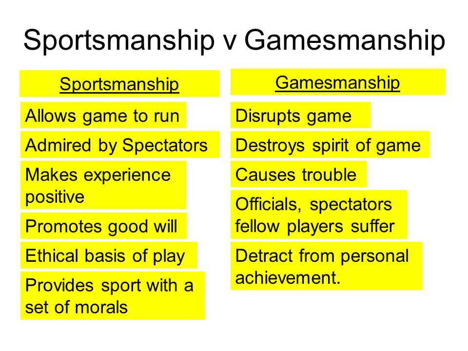 Sportsmanship v Gamesmanship Sportsmanship Gamesmanship Allows game to run Admired by Spectators Makes experience positive Promotes good will Ethical basis of play Provides sport with a set of morals Disrupts game Destroys spirit of game Causes trouble Officials, spectators fellow players suffer Detract from personal achievement.