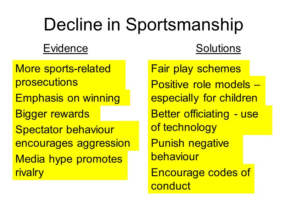 Decline in Sportsmanship EvidenceSolutions More sports-related prosecutions Emphasis on winning Bigger rewards Spectator behaviour encourages aggression Media hype promotes rivalry Fair play schemes Positive role models – especially for children Better officiating - use of technology Punish negative behaviour Encourage codes of conduct