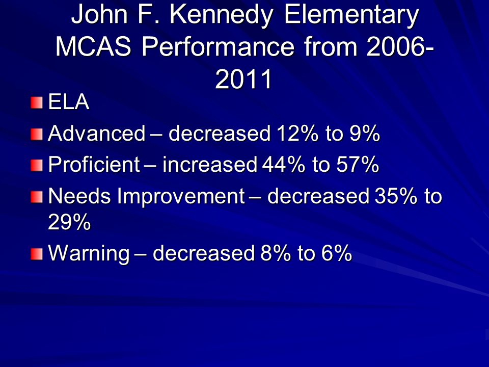 John F. Kennedy Elementary MCAS Performance from 2006- 2011 ELA Advanced – decreased 12% to 9% Proficient – increased 44% to 57% Needs Improvement – d