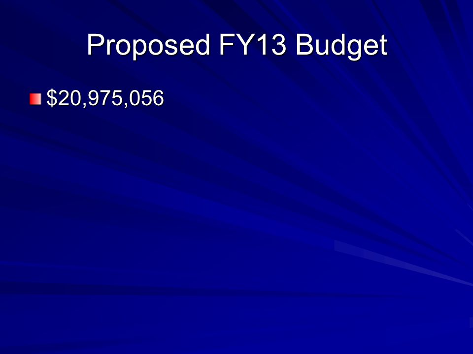 Proposed FY13 Budget $20,975,056