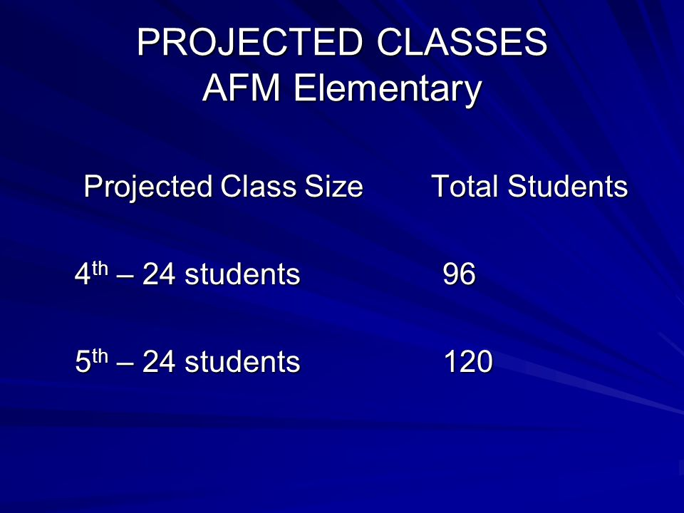 PROJECTED CLASSES AFM Elementary Projected Class Size Total Students Projected Class Size Total Students 4 th – 24 students 96 4 th – 24 students 96 5 th – 24 students 120 5 th – 24 students 120