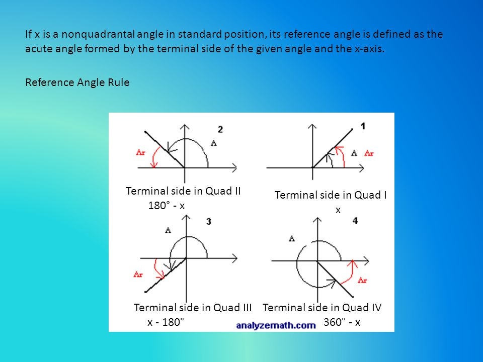 If x is a nonquadrantal angle in standard position, its reference angle is defined as the acute angle formed by the terminal side of the given angle and the x-axis.