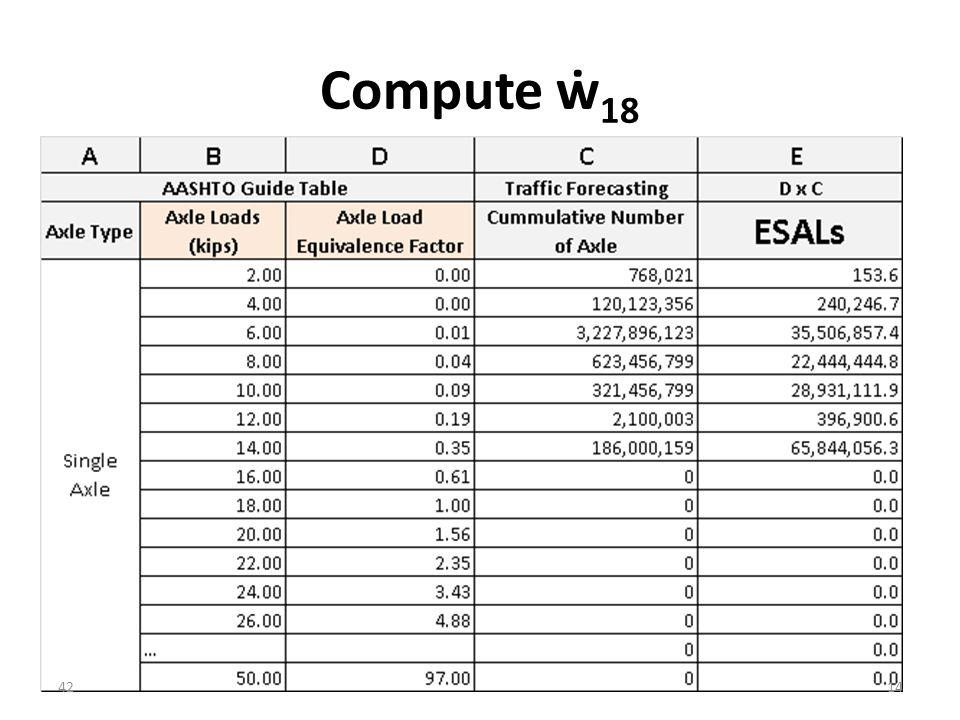 Compute ẇ 18 4214