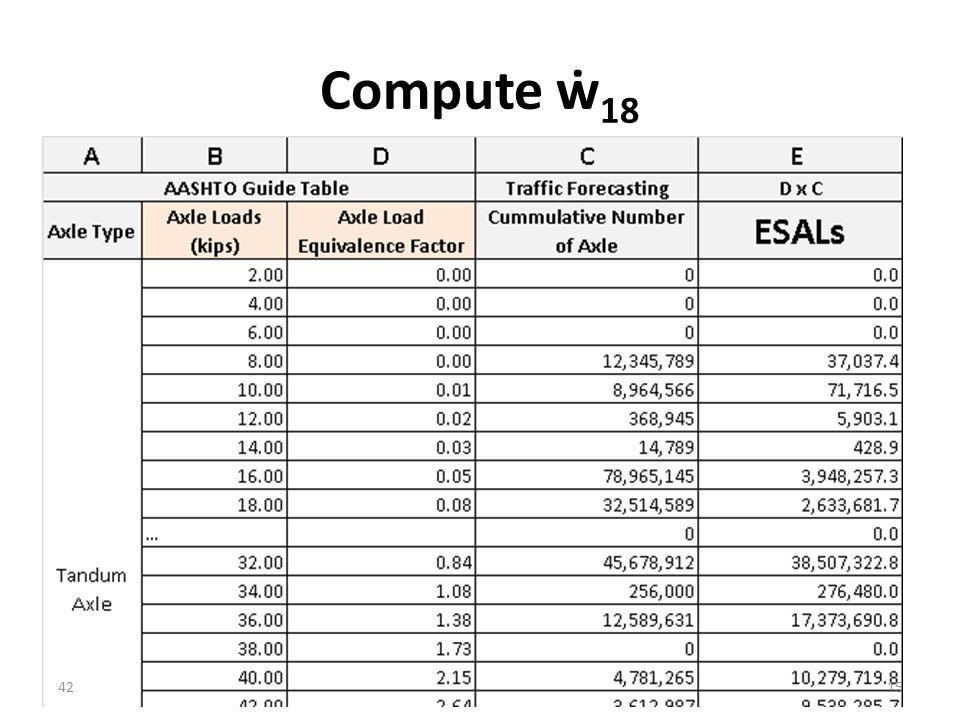 Compute ẇ 18 4215