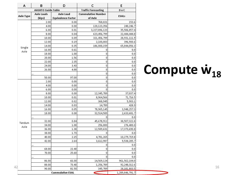 Compute ẇ 18 4216