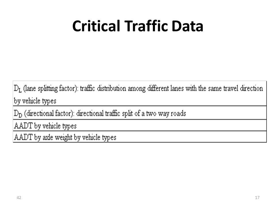 Critical Traffic Data 4217