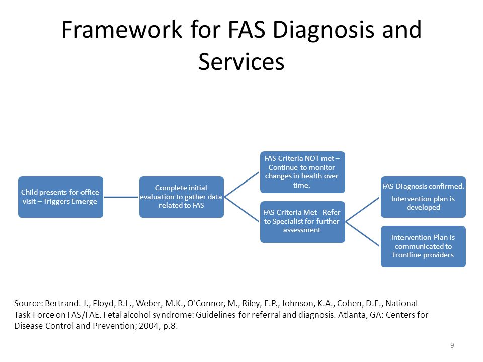 Framework for FAS Diagnosis and Services Child presents for office visit – Triggers Emerge Complete initial evaluation to gather data related to FAS F