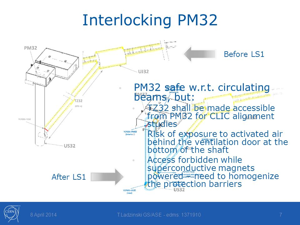 Interlocking PM32 8 April 2014T.Ladzinski GS/ASE - edms: 13719107 Before LS1 After LS1 PM32 safe w.r.t.
