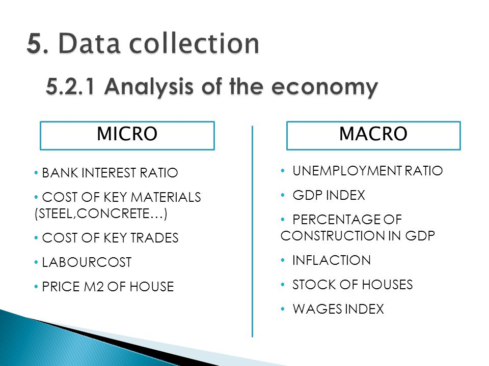 MICROMACRO UNEMPLOYMENT RATIO GDP INDEX PERCENTAGE OF CONSTRUCTION IN GDP INFLACTION STOCK OF HOUSES WAGES INDEX BANK INTEREST RATIO COST OF KEY MATER