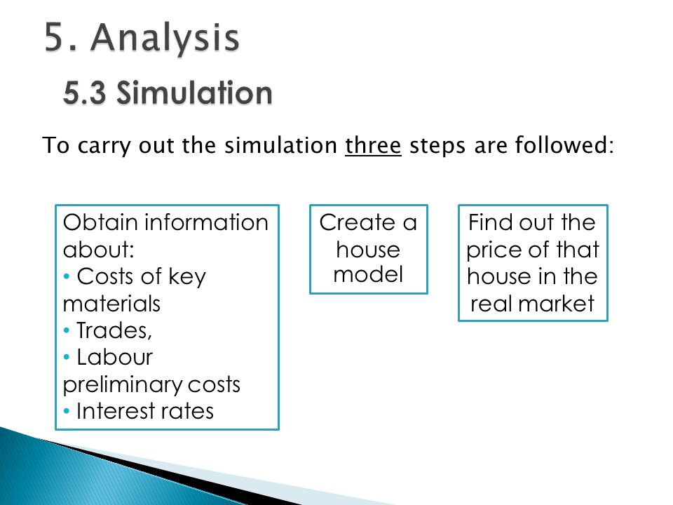 To carry out the simulation three steps are followed: Obtain information about: Costs of key materials Trades, Labour preliminary costs Interest rates Create a house model Find out the price of that house in the real market