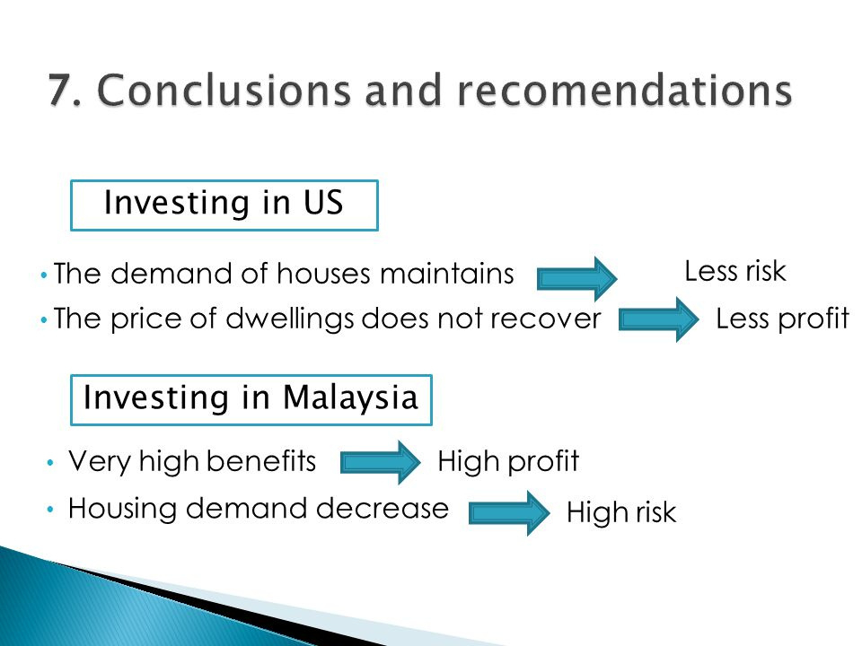 Investing in US Investing in Malaysia The demand of houses maintains Less risk The price of dwellings does not recoverLess profit Very high benefitsHigh profit Housing demand decrease High risk