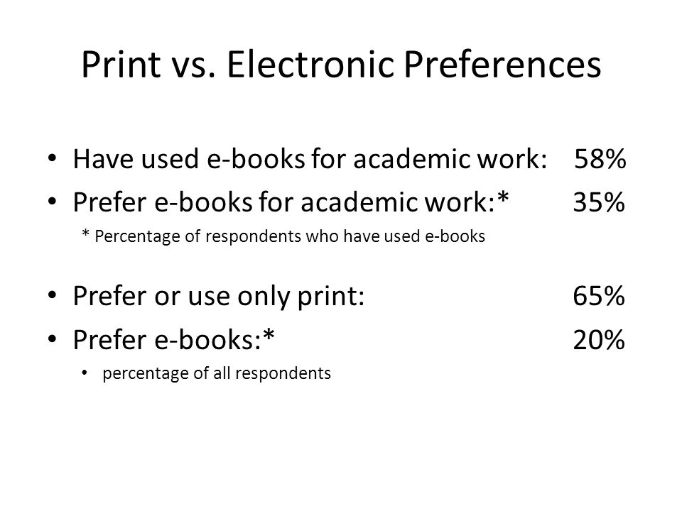 Print vs. Electronic Preferences Have used e-books for academic work: 58% Prefer e-books for academic work:* 35% * Percentage of respondents who have