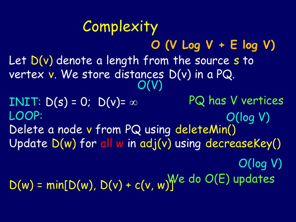 Complexity Let D(v) denote a length from the source s to vertex v.