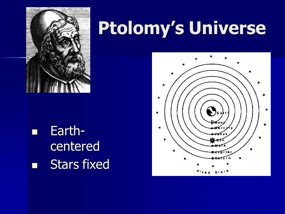 Ptolomy's Universe Earth- centered Earth- centered Stars fixed Stars fixed
